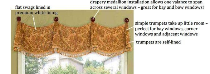 Medallion Swag Valance Features