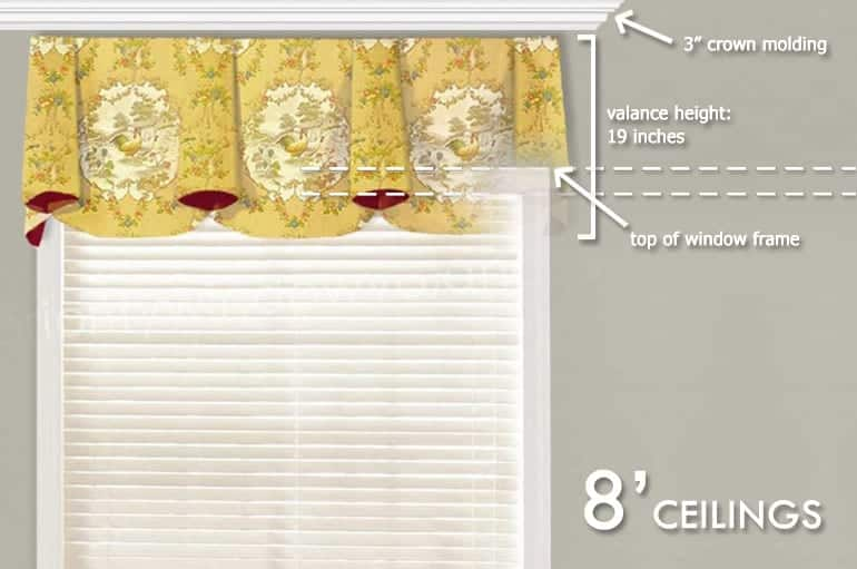 How High To Hang Valance